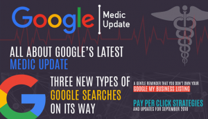 All About Google's Latest Medic Update, Three New Types of Google Searches and More