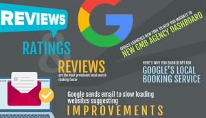 Reviews & Ratings are the Most Prominent Local Search Ranking Factor and More