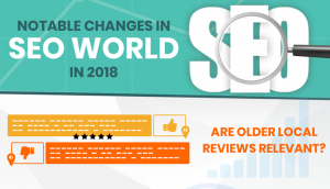 Notable Changes in the SEO World in 2018