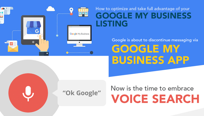 Now is the Time to Embrace Voice Search; Click-through Rate (CTR) is a Ranking Factor