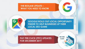 Google's BEDLAM Update and Local Opportunity Finder - What Are They All About?