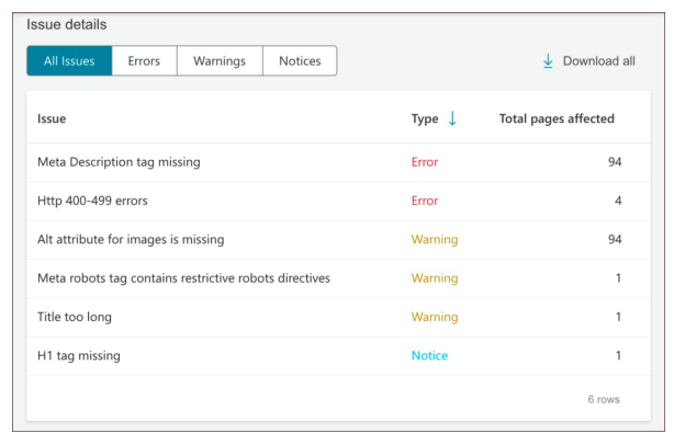 Everything About Bing'S Newly Released Webmaster Tools-2